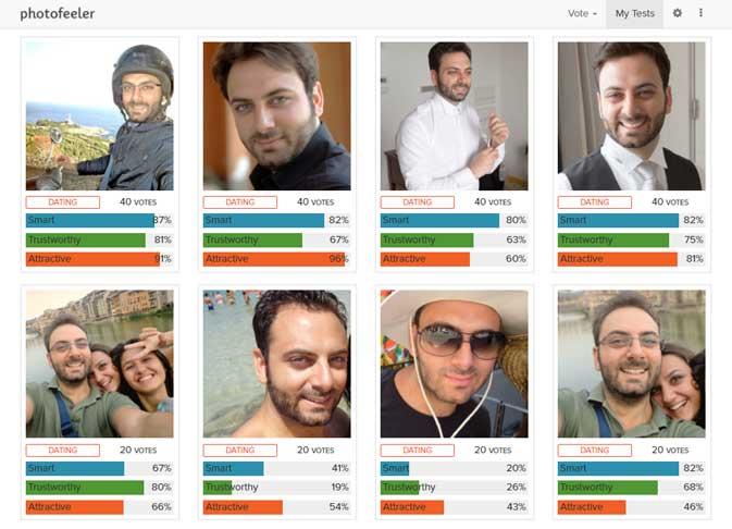 Czech online dating site