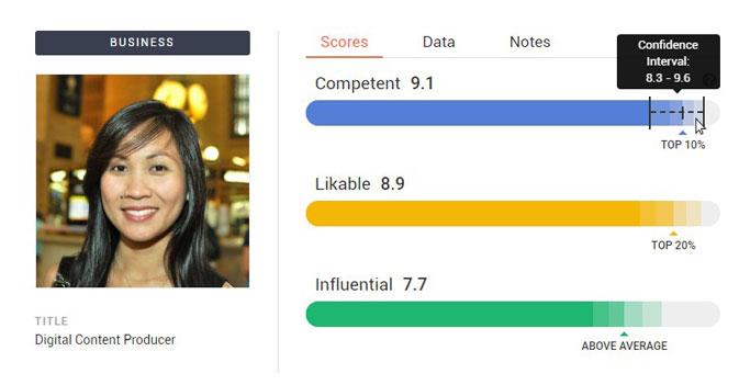 linkedin profile picture test photofeeler