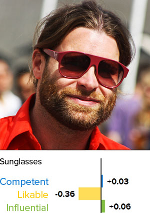 Sunglasses Descrease Likability